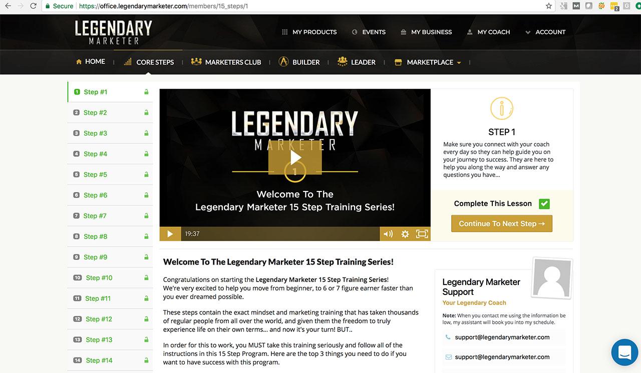 15 Core Steps Legendary Marketer